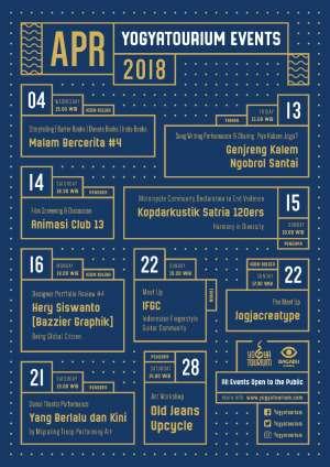 Yogyatourium Events April 2018