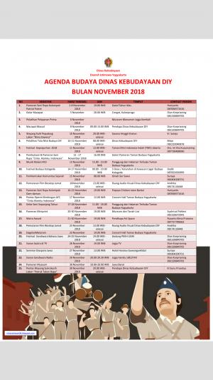 Agenda Budaya Dinas Kebudayaan DIY November 2018