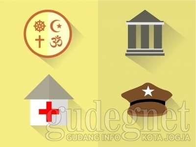 Rumah Sakit Umum Daerah Kota Yogyakarta (Rumah Sakit Jogja)