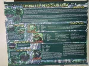 Museum Gembira Loka Yogyakarta