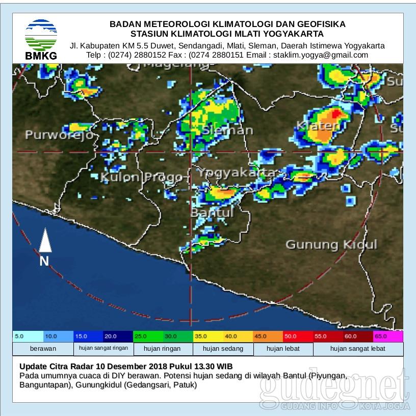 Peringatan Dini Hujan Angin Disertai Petir di Bantul dan Gunung Kidul