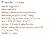 #HUTJogja258 Trending Topic di Twitter